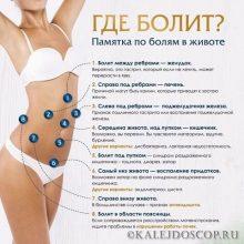 Что предпринять при болях в животе?
